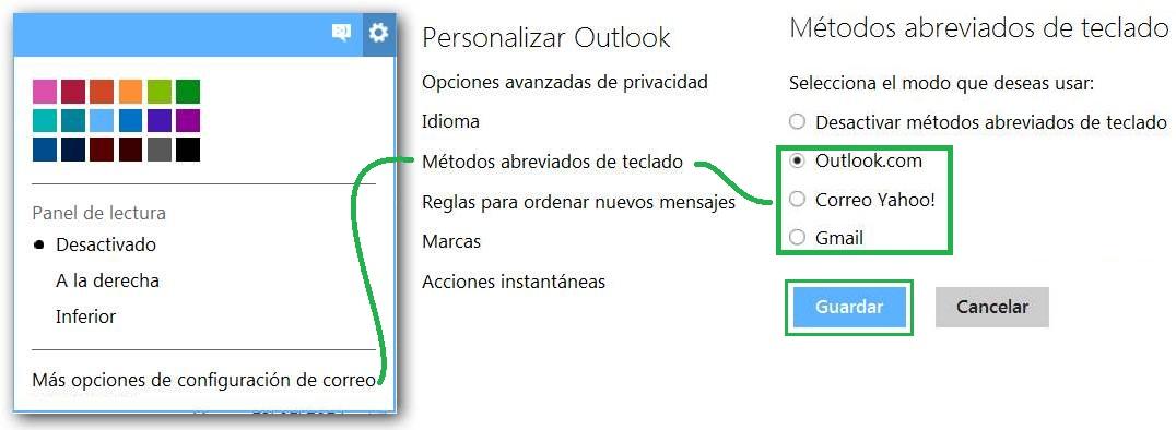 Configurar los atajos de teclado en modo Yahoo y Gmail