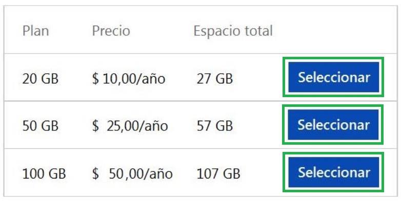 Cuánto cuesta SkyDrive