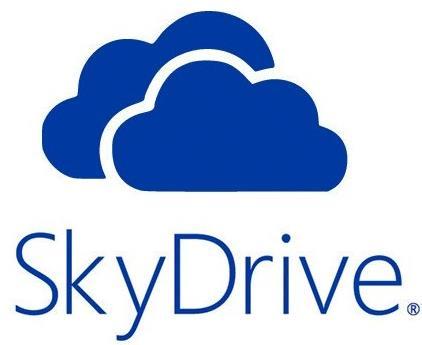 cambio de nombre de SkyDrive